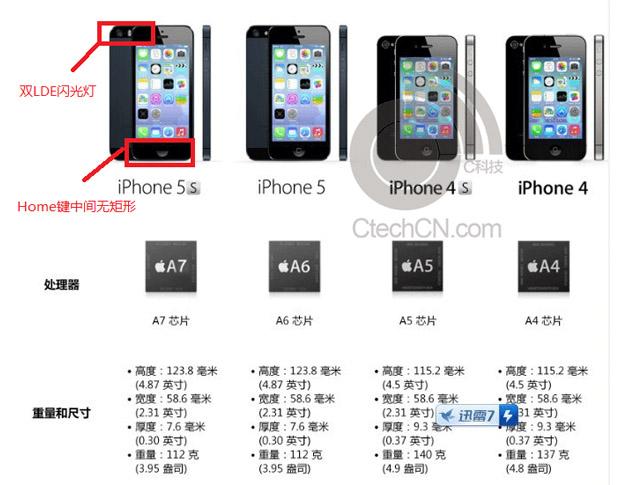 iphone-5s-china-leak-spec